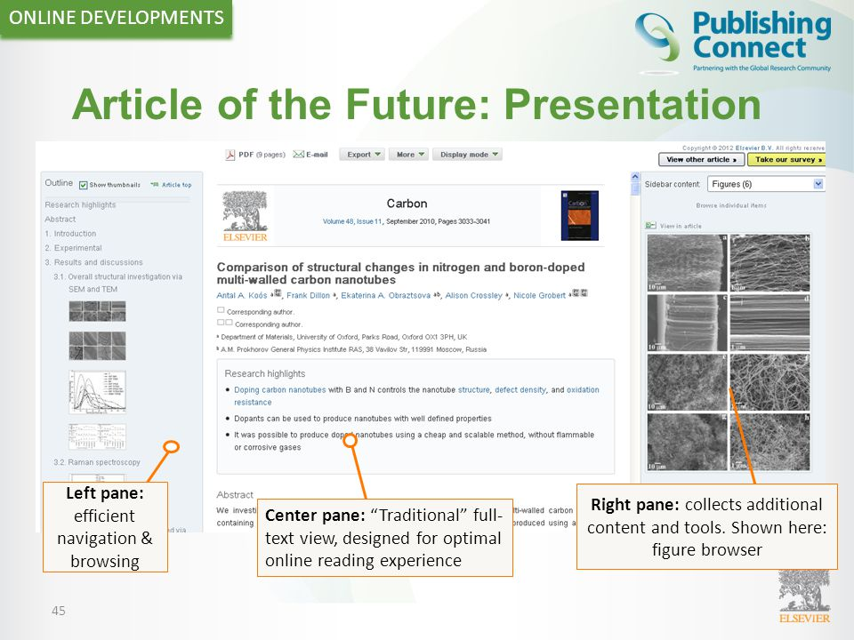 "45 Article of the Future: Presentation Left pane: efficient navigation & browsing Center pane: ""Traditional"" full- text view, designed for optimal onl"