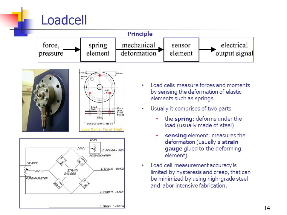 Loadcell Principle Load cells measure forces and moments by sensing the deformation of elastic elements such as springs. Usually it comprises of two p