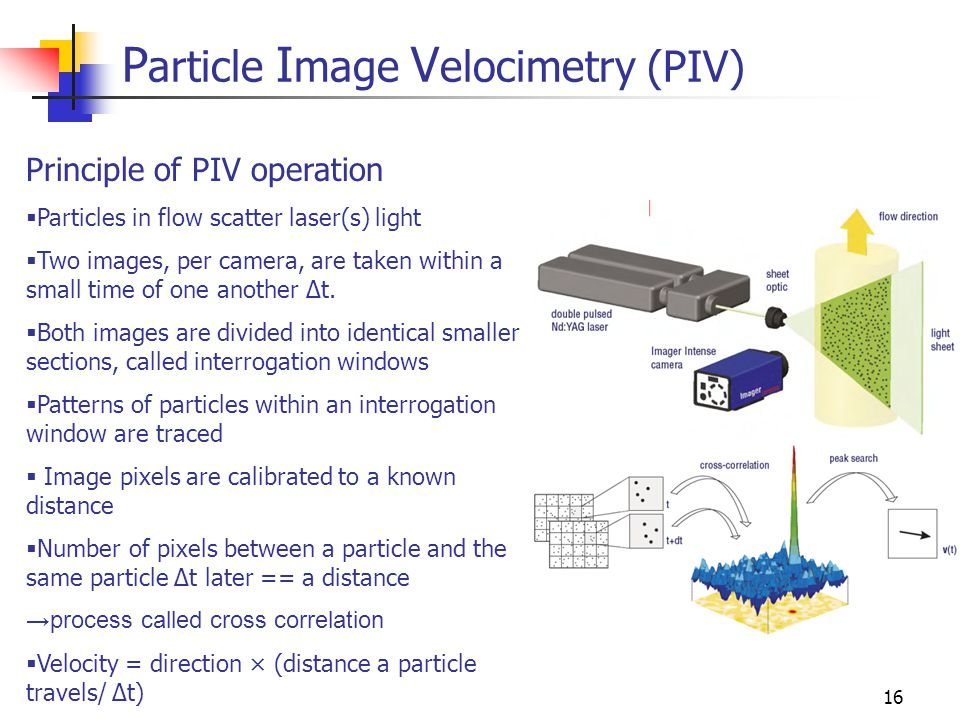 P article I mage V elocimetry (PIV) Principle of PIV operation  Particles in flow scatter laser(s) light  Two images, per camera, are taken within a