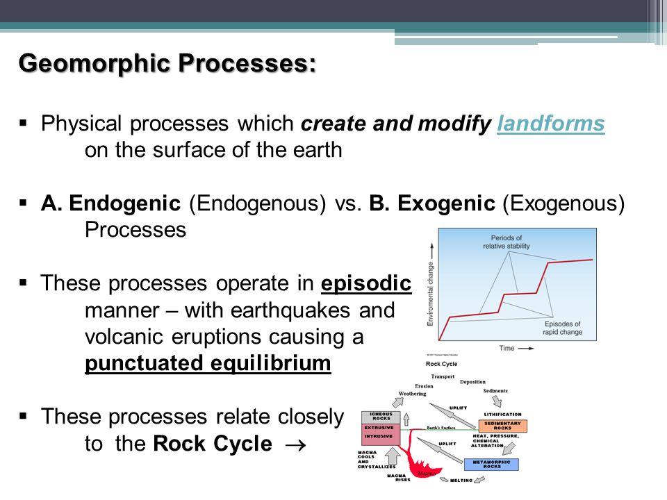 Geomorphic Processes:  Physical processes which create and modify landformslandforms on the surface of the earth  A.