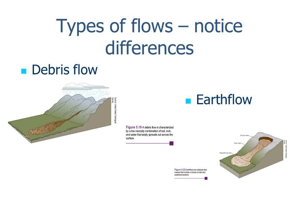Types of flows – notice differences Debris flow Earthflow