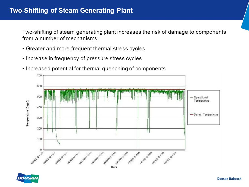 Two-Shifting of Steam Generating Plant Two-shifting of steam generating plant increases the risk of damage to components from a number of mechanisms: Greater and more frequent thermal stress cycles Increase in frequency of pressure stress cycles Increased potential for thermal quenching of components