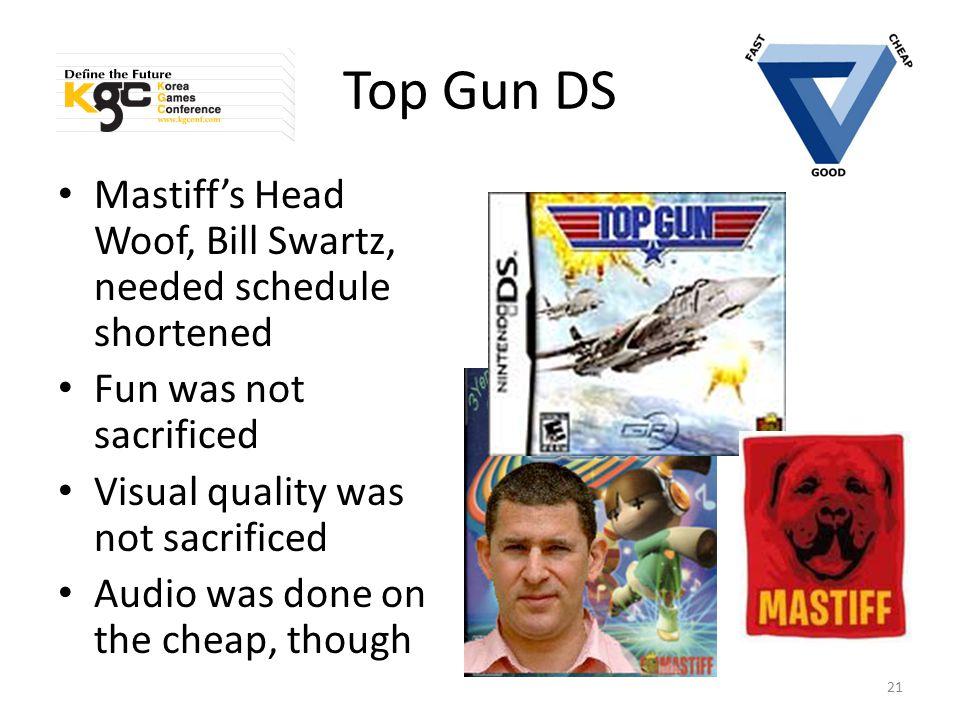 Top Gun DS Mastiff's Head Woof, Bill Swartz, needed schedule shortened Fun was not sacrificed Visual quality was not sacrificed Audio was done on the cheap, though 21