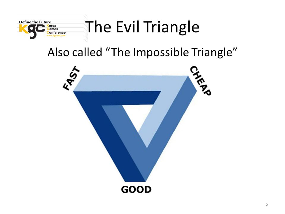The upshot With a AAA game, there is no evil triangle problem.