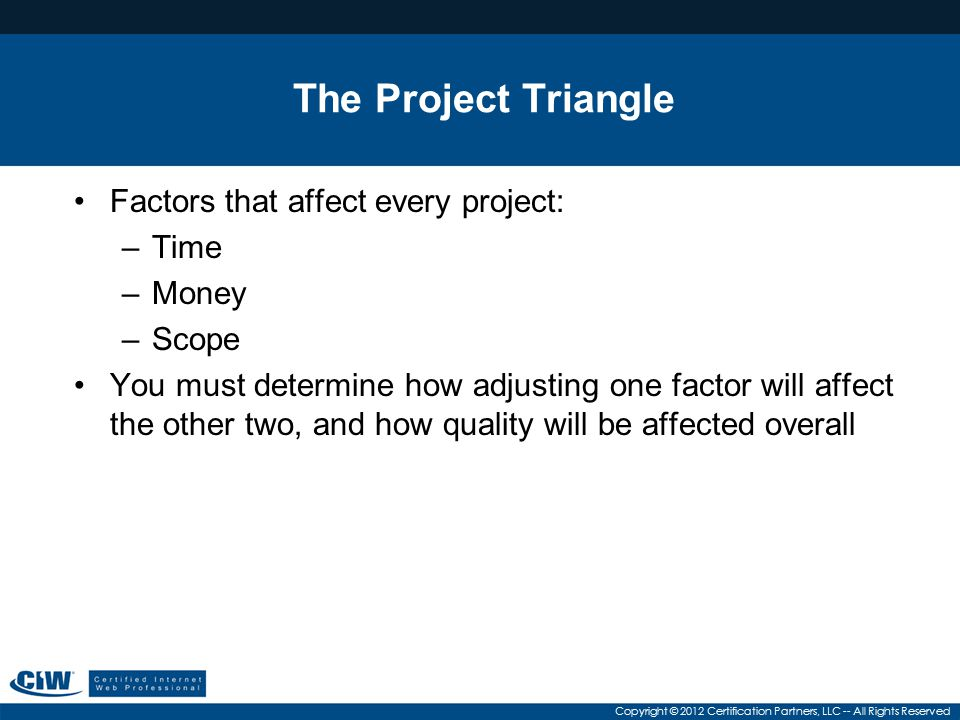 Copyright © 2012 Certification Partners, LLC -- All Rights Reserved The Project Triangle Factors that affect every project: –Time –Money –Scope You must determine how adjusting one factor will affect the other two, and how quality will be affected overall