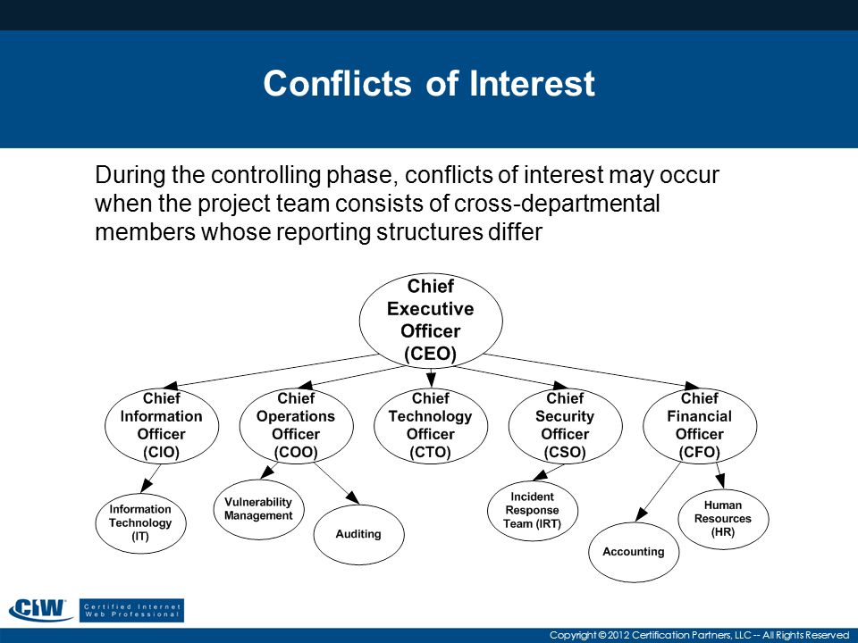 Copyright © 2012 Certification Partners, LLC -- All Rights Reserved Conflicts of Interest During the controlling phase, conflicts of interest may occur when the project team consists of cross-departmental members whose reporting structures differ