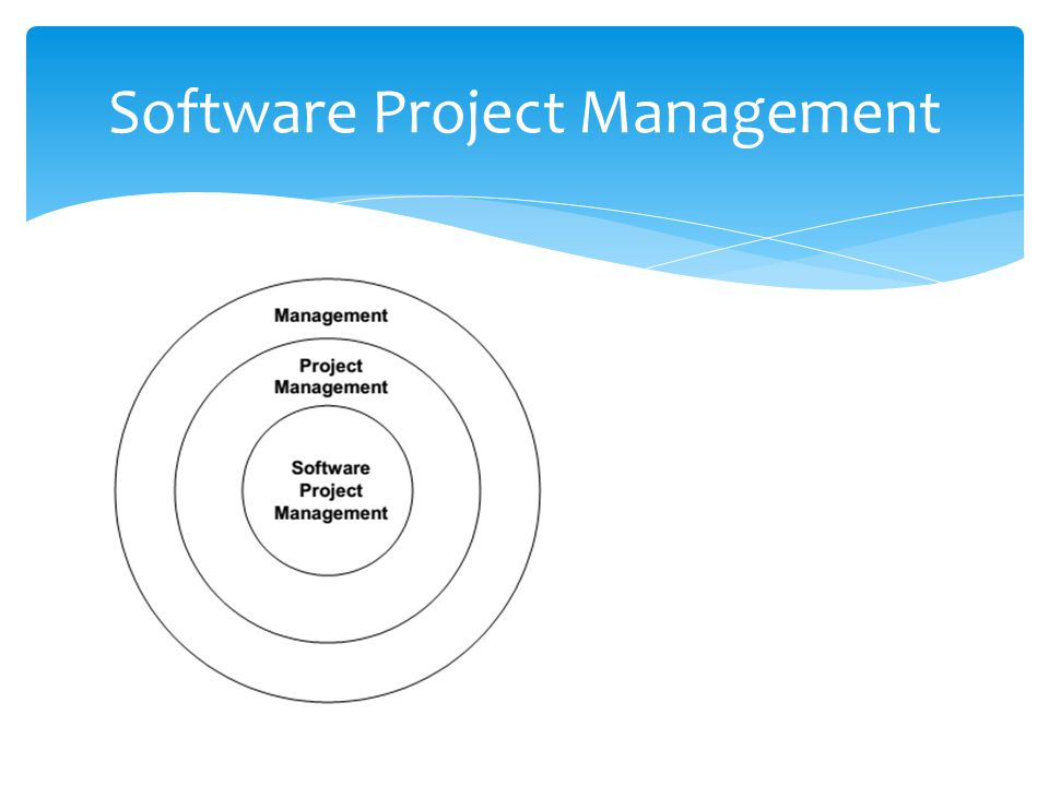  All projects can be divided into phases  Project Life Cycle is all phases together  Each phase marked by Deliverables  Same for software project phases Project Phases