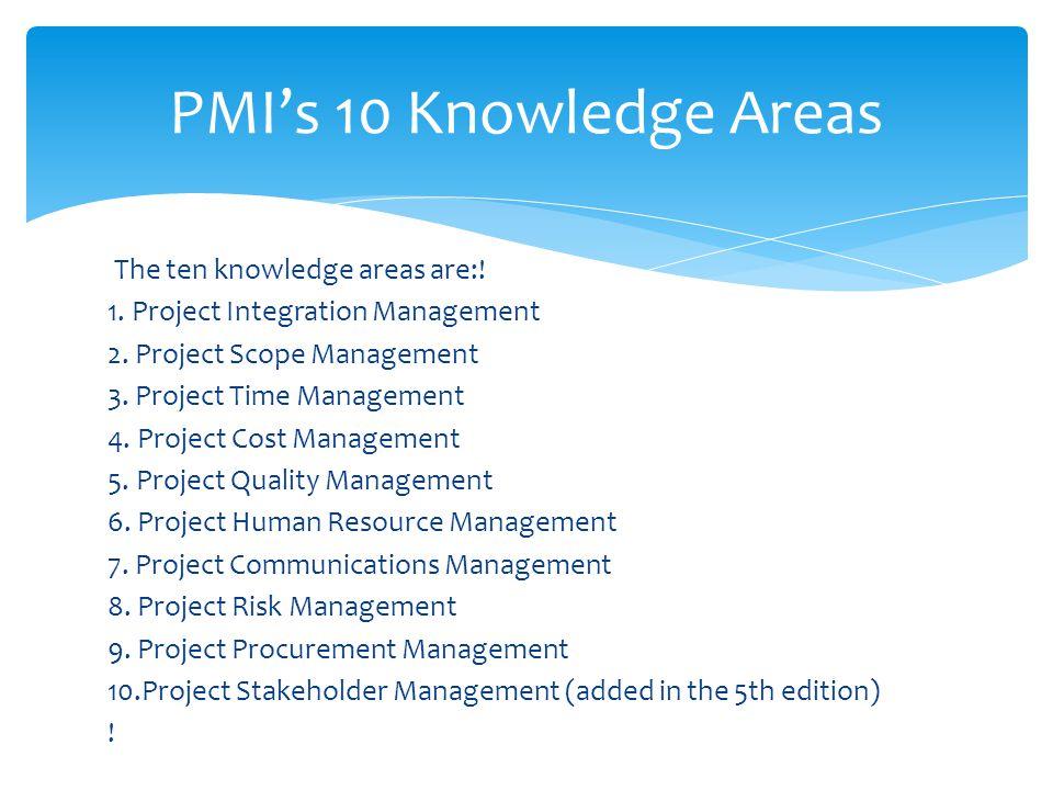 Classic Mistake Avoidance  Development Fundamentals  Risk Management  Schedule-Oriented Practices Strategy