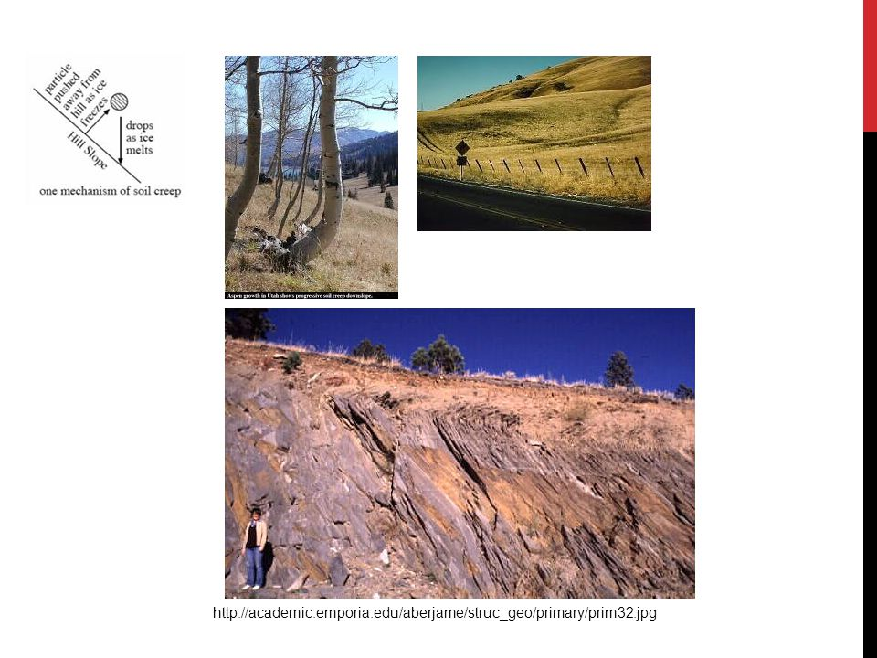 4-4-3. Slope Stability http://www.fao.org/docrep/006/T0099E/T0099e01.ht m