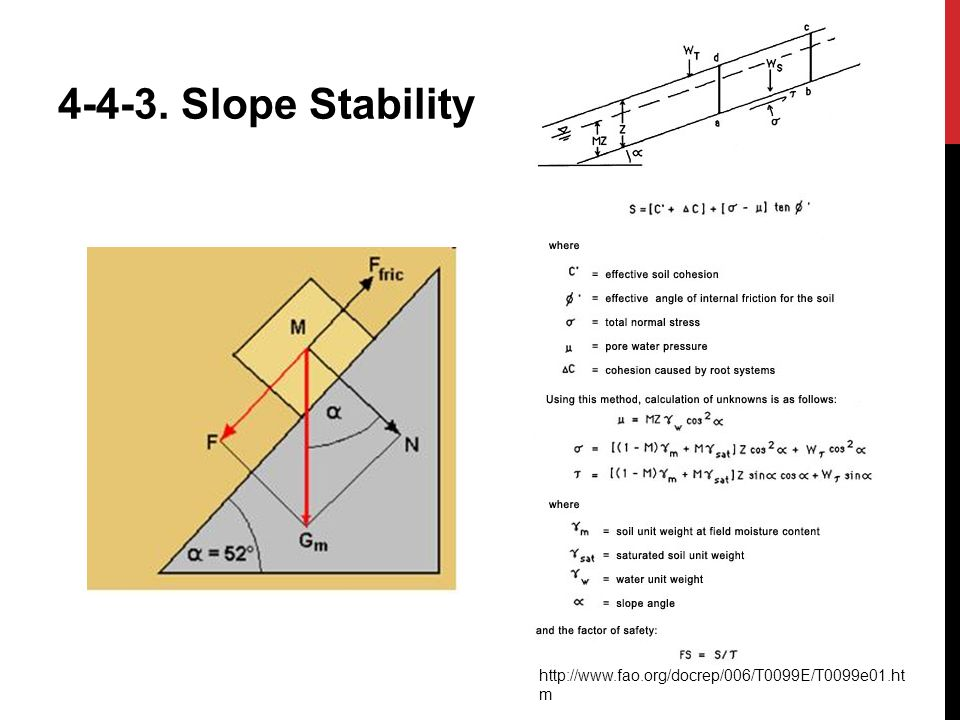Factors affecting slope stability (Geological) structure, esp.