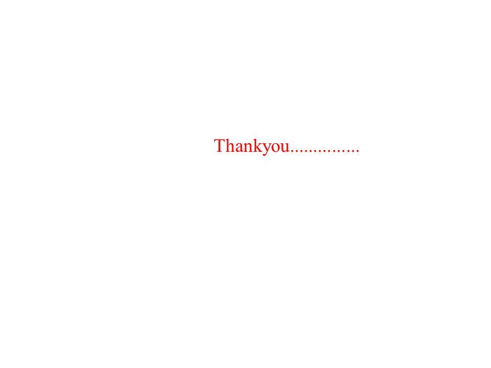 Thankyou...............