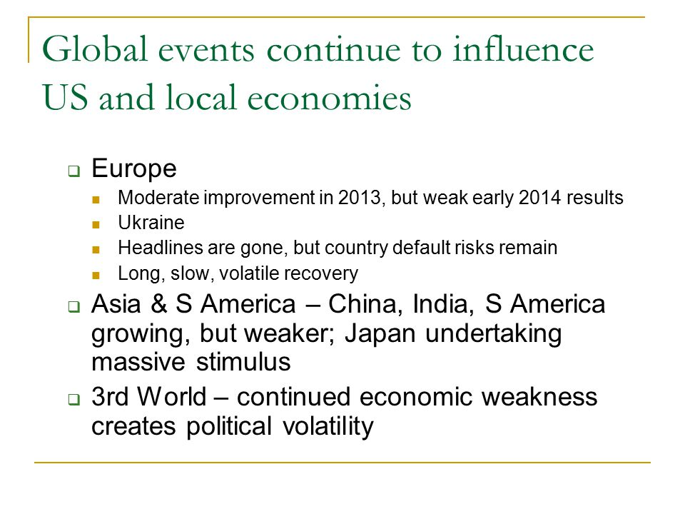 Global events continue to influence US and local economies  Europe Moderate improvement in 2013, but weak early 2014 results Ukraine Headlines are go