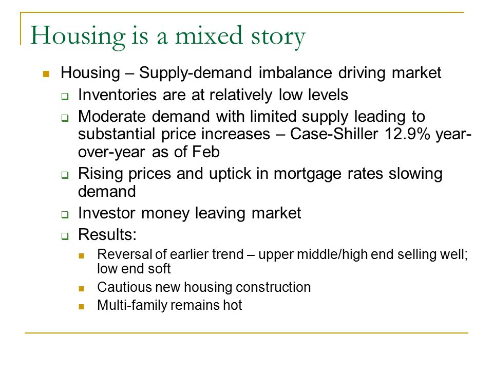 Housing is a mixed story Housing – Supply-demand imbalance driving market  Inventories are at relatively low levels  Moderate demand with limited su