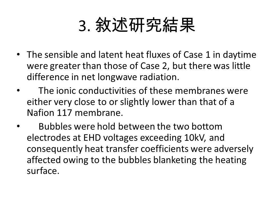 綜合評論方式 The results are shown in Figure 4.