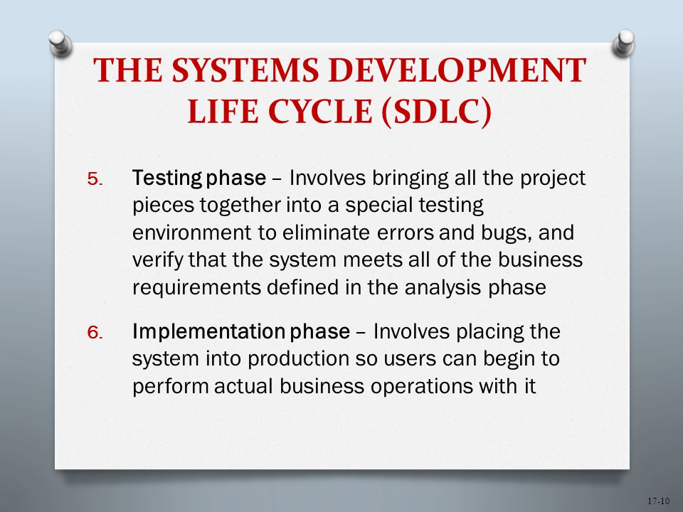17-10 THE SYSTEMS DEVELOPMENT LIFE CYCLE (SDLC) 5.