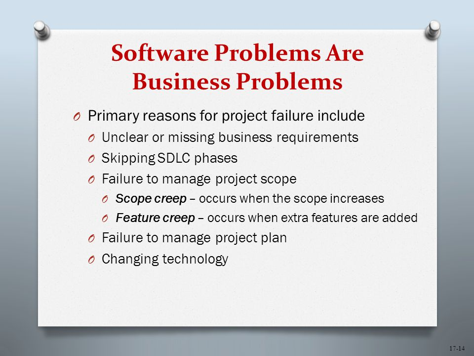 17-14 Software Problems Are Business Problems O Primary reasons for project failure include O Unclear or missing business requirements O Skipping SDLC phases O Failure to manage project scope O Scope creep – occurs when the scope increases O Feature creep – occurs when extra features are added O Failure to manage project plan O Changing technology