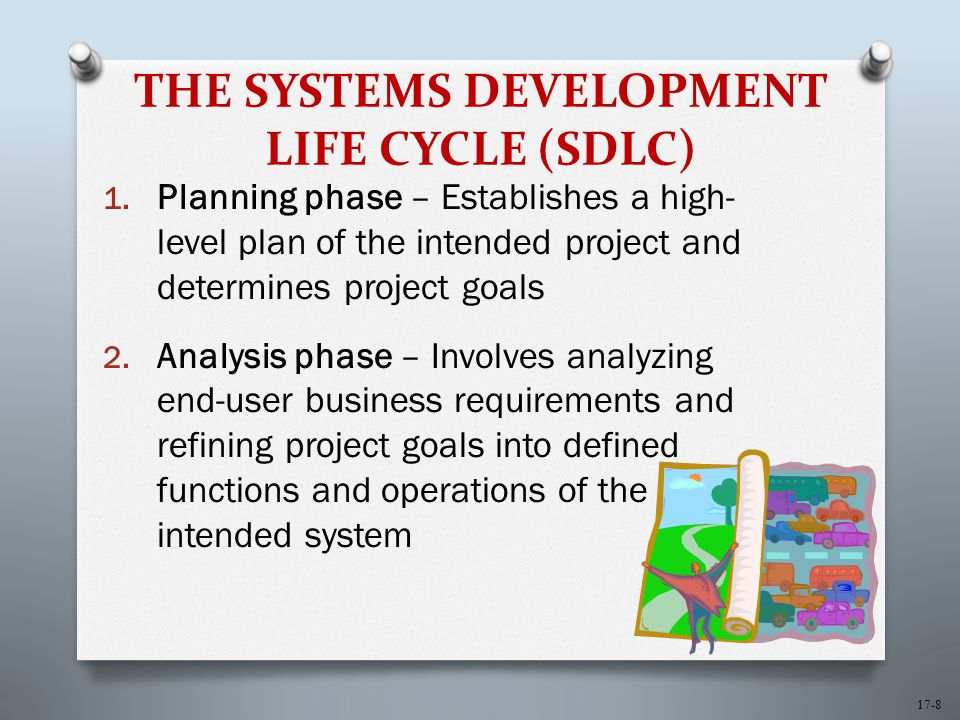 17-8 THE SYSTEMS DEVELOPMENT LIFE CYCLE (SDLC) 1.