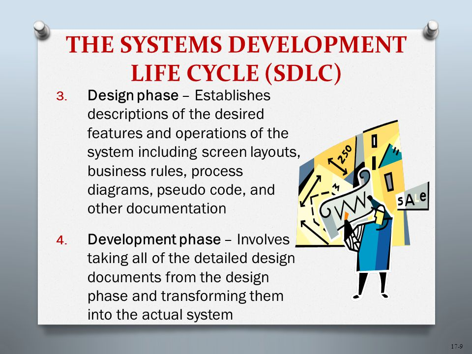 17-9 THE SYSTEMS DEVELOPMENT LIFE CYCLE (SDLC) 3.