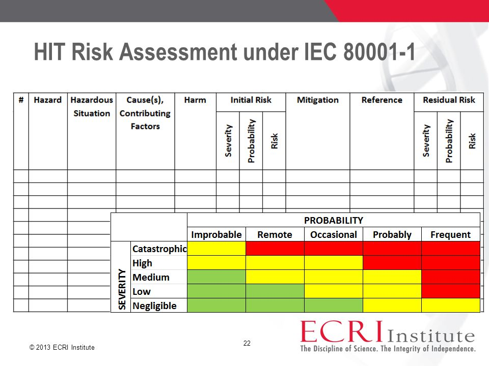 © 2013 ECRI Institute HIT Risk Assessment under IEC 80001-1 22