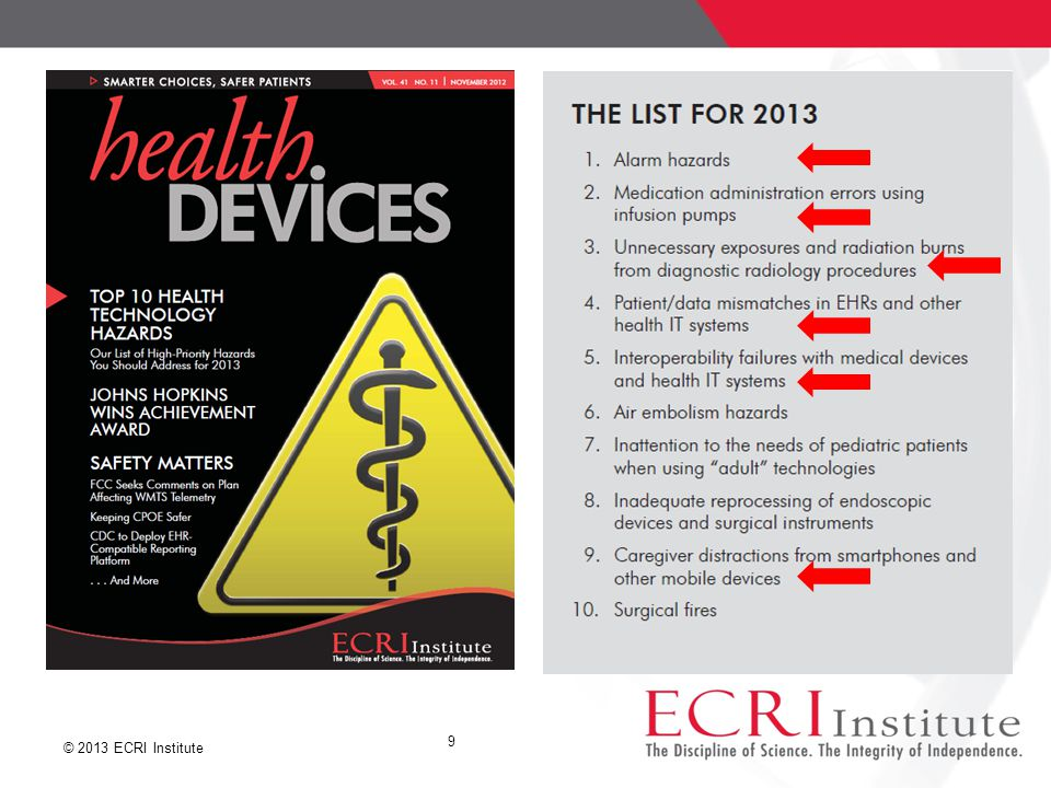 © 2013 ECRI Institute 30 Remember the New Frontier  Homecare  Mobile emergency response hospitals  Telemedicine systems in physician offices  Shopping centers  Office buildings  24x7 wearable devices Closed loop infusion pumps?