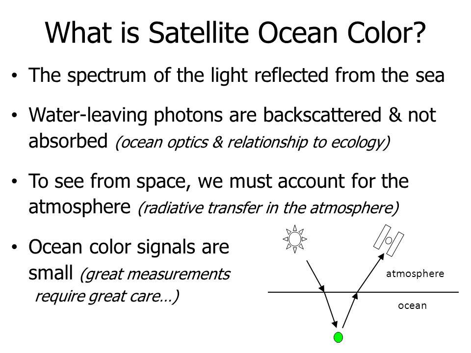 What is Satellite Ocean Color.