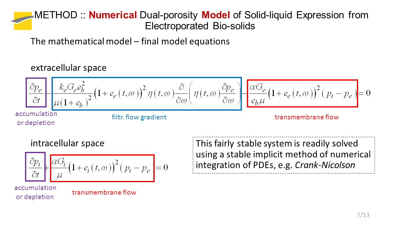 7/13 METHOD :: Numerical Dual-porosity Model of Solid-liquid Expression from Electroporated Bio-solids The mathematical model – final model equations accumulation or depletion filtr.