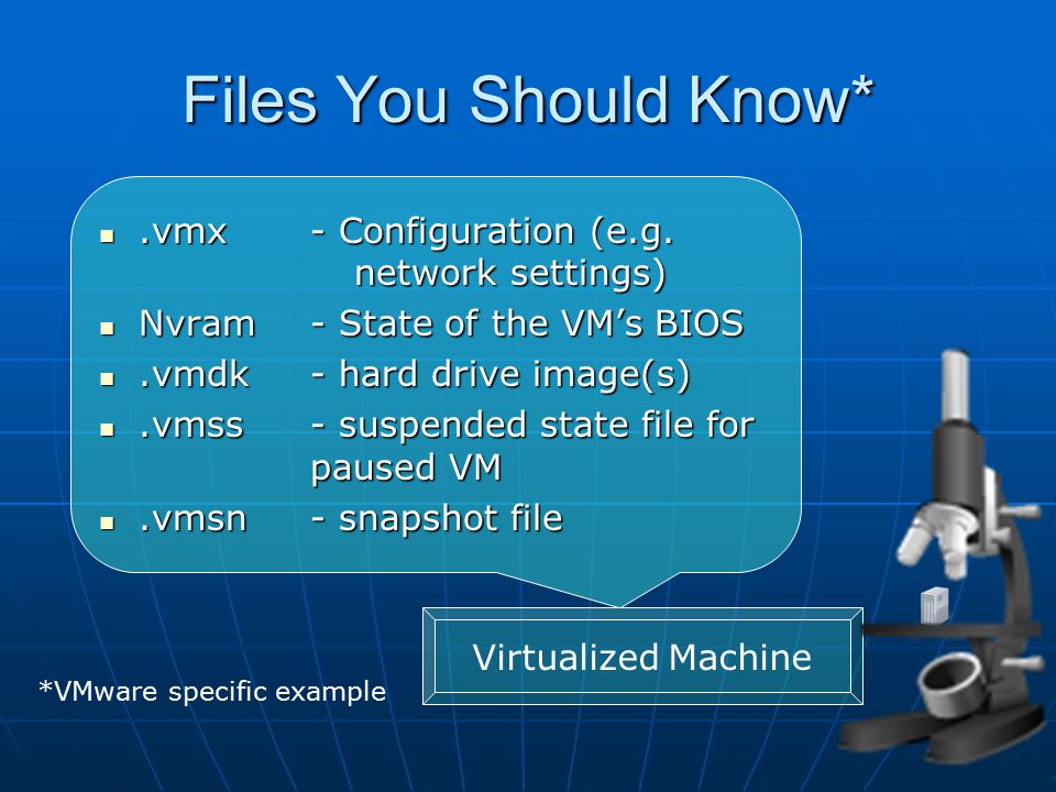 Files You Should Know*.vmx- Configuration (e.g. network settings).vmx- Configuration (e.g. network settings) Nvram- State of the VM's BIOS Nvram- Stat