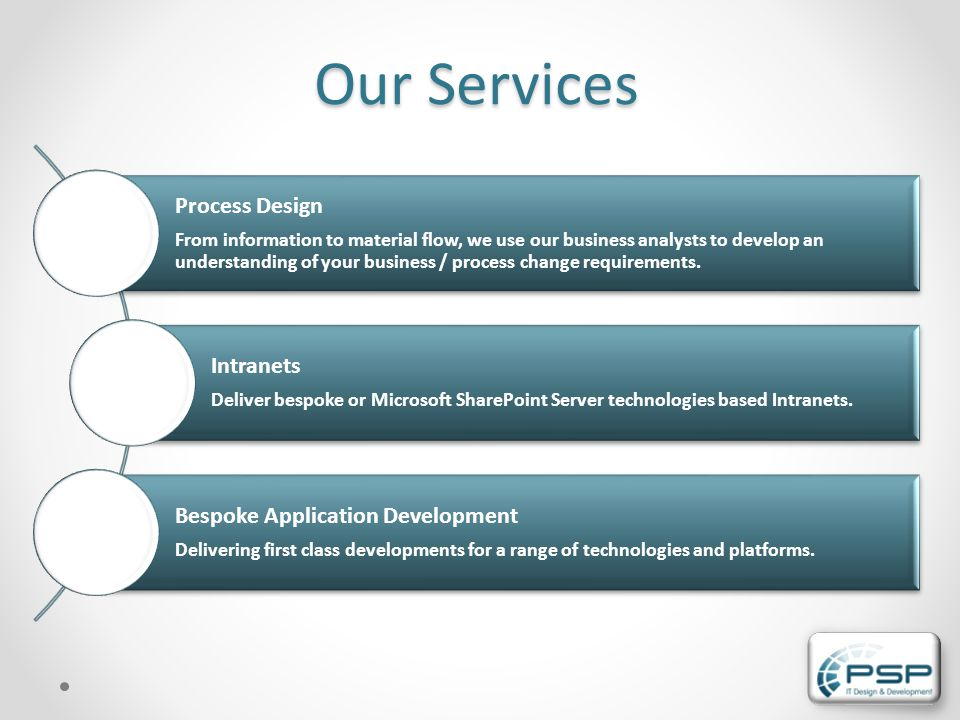 OurServices Our Services Process Design From information to material flow, we use our business analysts to develop an understanding of your business / process change requirements.