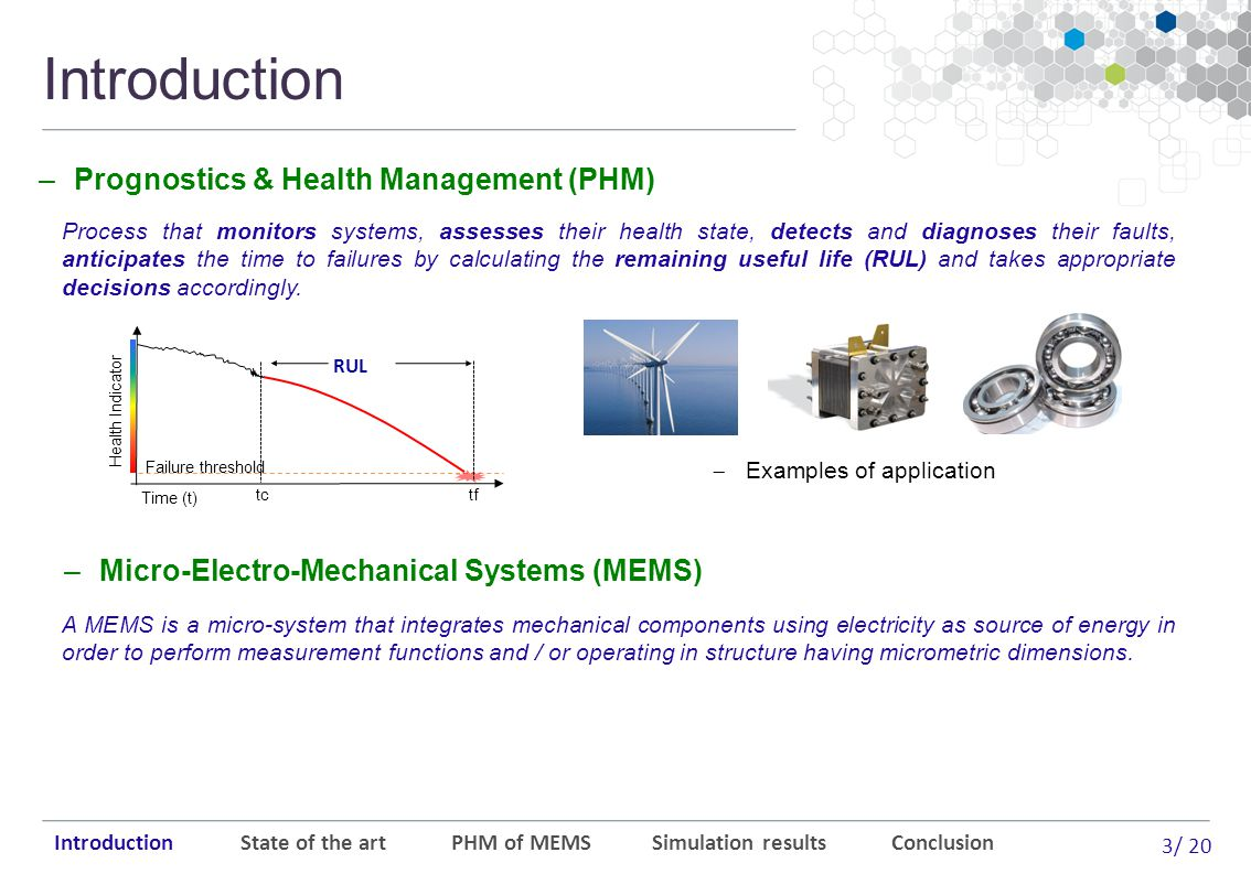 3/ 20 Health Indicator Time (t) tc Failure threshold tf RUL Introduction Introduction State of the art PHM of MEMS Simulation results Conclusion –Prognostics & Health Management (PHM) Process that monitors systems, assesses their health state, detects and diagnoses their faults, anticipates the time to failures by calculating the remaining useful life (RUL) and takes appropriate decisions accordingly.