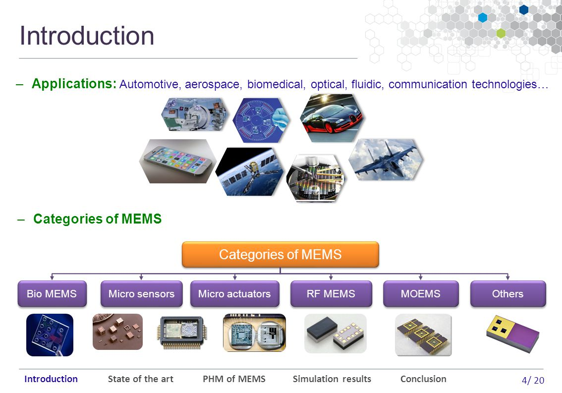 4/ 20 Introduction –Applications: Automotive, aerospace, biomedical, optical, fluidic, communication technologies… Introduction State of the art PHM of MEMS Simulation results Conclusion –Categories of MEMS Bio MEMS Micro sensors Micro actuators RF MEMS MOEMS Others Categories of MEMS