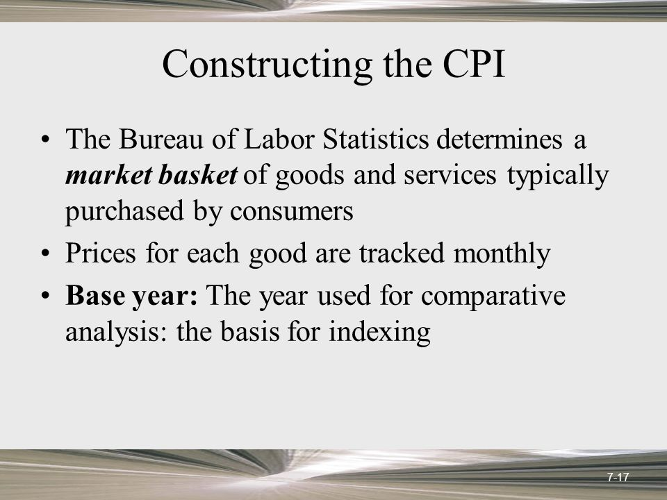 Constructing the CPI The Bureau of Labor Statistics determines a market basket of goods and services typically purchased by consumers Prices for each