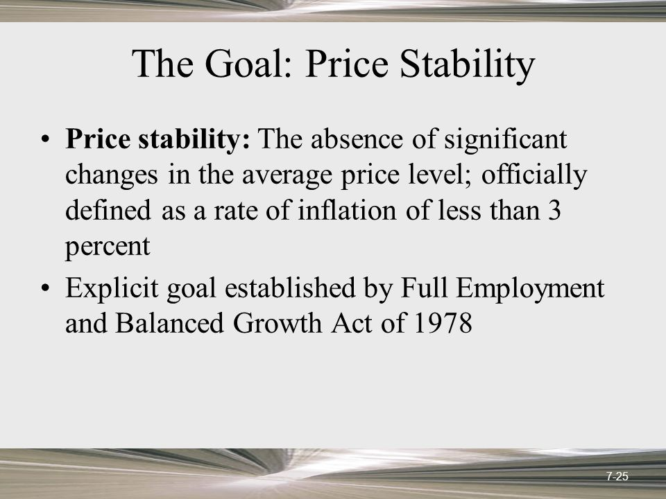 The Goal: Price Stability Price stability: The absence of significant changes in the average price level; officially defined as a rate of inflation of