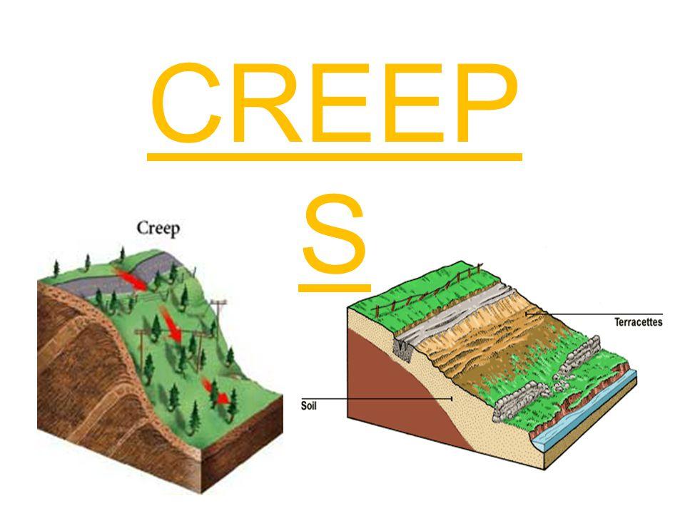 CREEP S