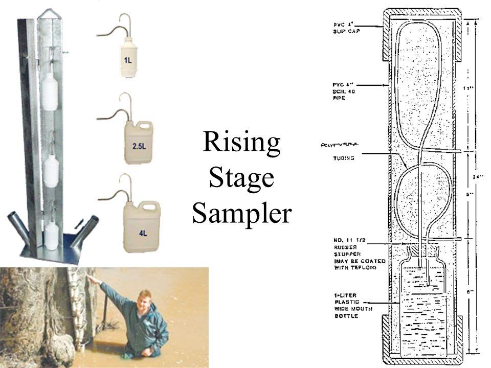 Rising Stage Sampler