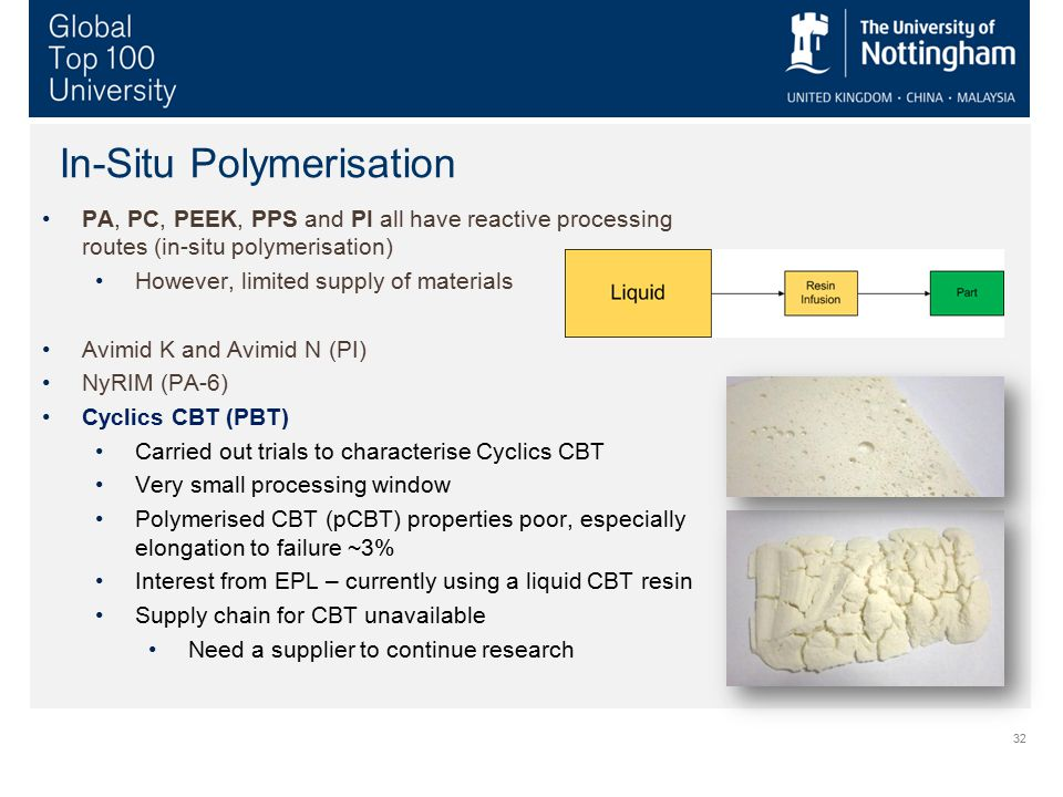 32 In-Situ Polymerisation PA, PC, PEEK, PPS and PI all have reactive processing routes (in-situ polymerisation) However, limited supply of materials A