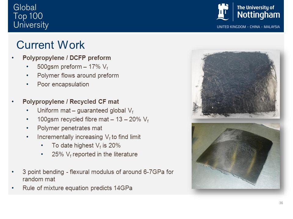 35 Current Work Polypropylene / DCFP preform 500gsm preform – 17% V f Polymer flows around preform Poor encapsulation Polypropylene / Recycled CF mat