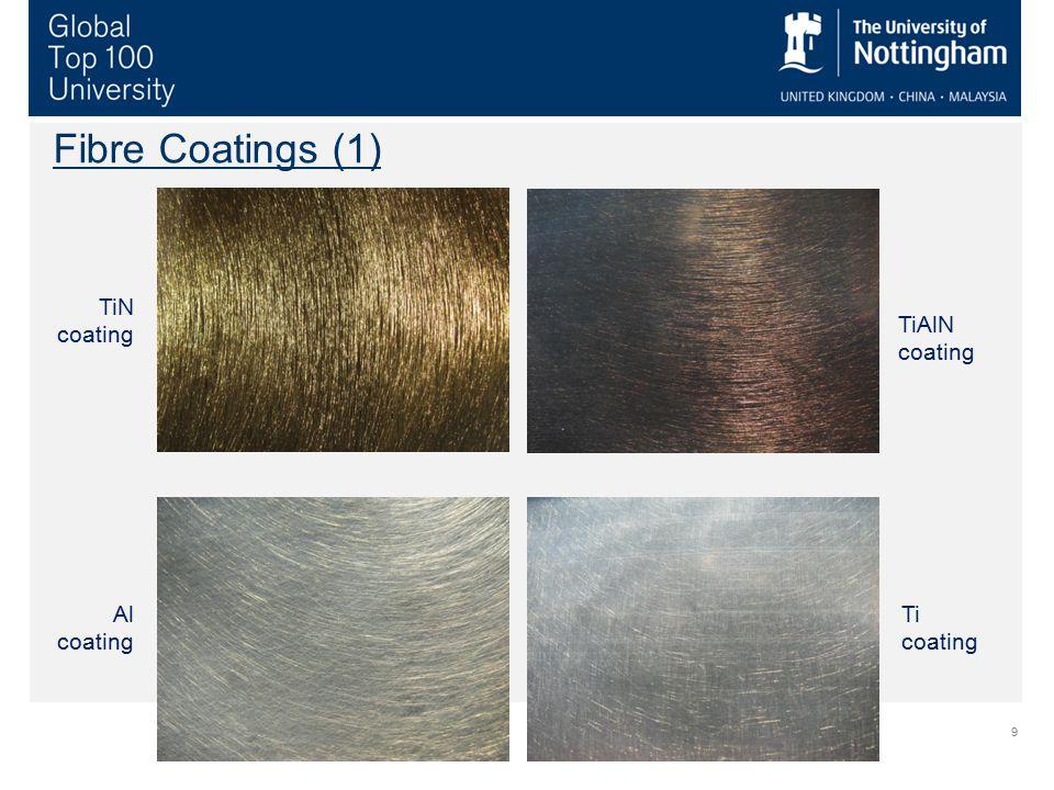 9 Fibre Coatings (1) TiN coating Al coating TiAlN coating Ti coating