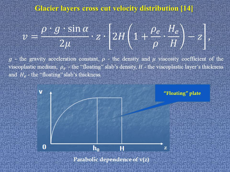 Glacier layers cross cut velocity distribution [14] Parabolic dependence of v(z) Floating plate z