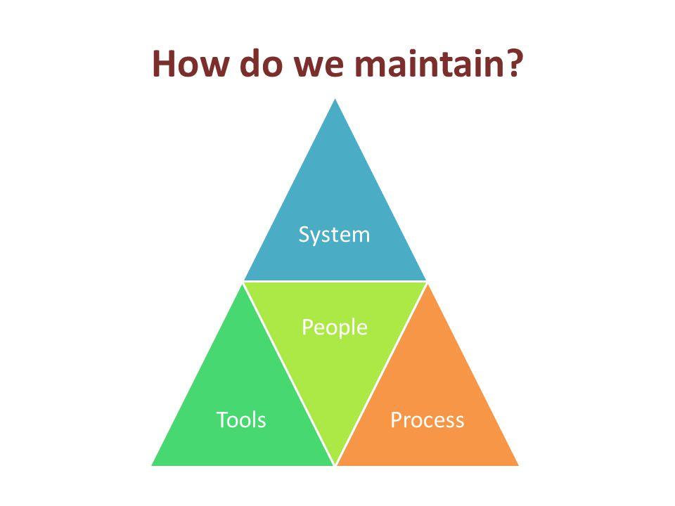How do we maintain? SystemTools People Process