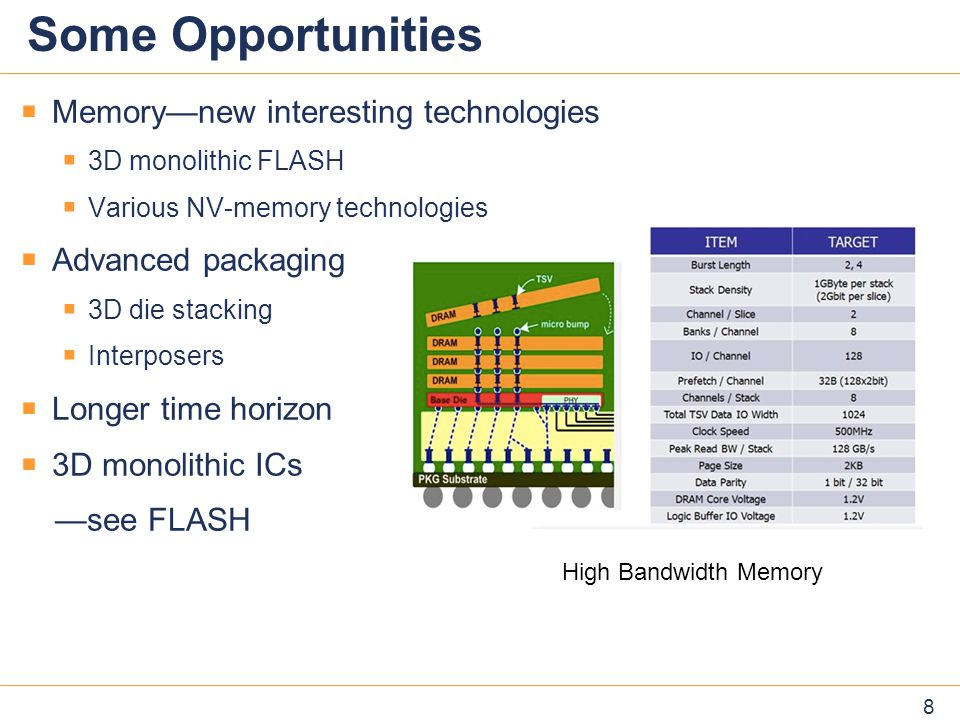 88 8 Some Opportunities  Memory—new interesting technologies  3D monolithic FLASH  Various NV-memory technologies  Advanced packaging  3D die stacking  Interposers  Longer time horizon  3D monolithic ICs —see FLASH High Bandwidth Memory