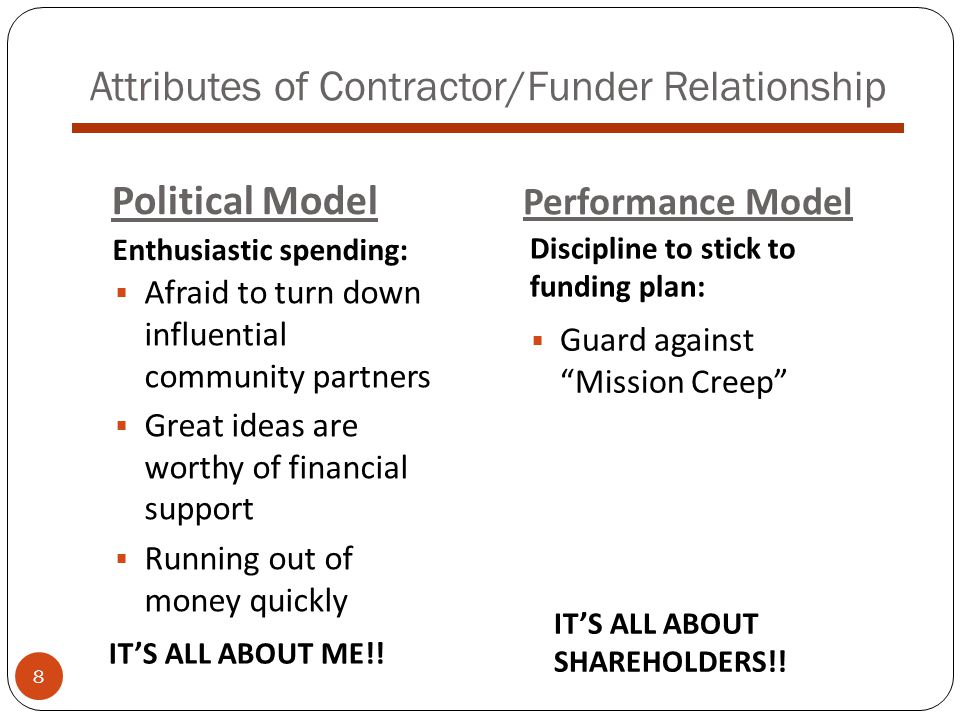 Attributes of Contractor/Funder Relationship  Afraid to turn down influential community partners  Great ideas are worthy of financial support  Running out of money quickly Political Model Performance Model Enthusiastic spending: Discipline to stick to funding plan:  Guard against Mission Creep IT'S ALL ABOUT ME!.