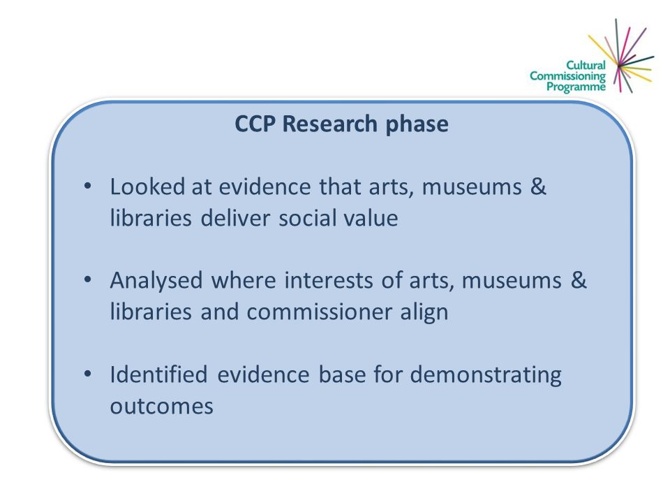 CCP Research phase Looked at evidence that arts, museums & libraries deliver social value Analysed where interests of arts, museums & libraries and commissioner align Identified evidence base for demonstrating outcomes CCP Research phase Looked at evidence that arts, museums & libraries deliver social value Analysed where interests of arts, museums & libraries and commissioner align Identified evidence base for demonstrating outcomes