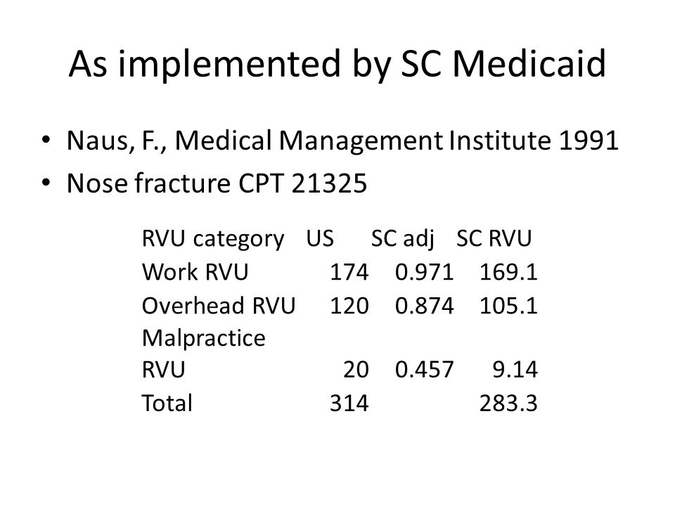As implemented by SC Medicaid Naus, F., Medical Management Institute 1991 Nose fracture CPT 21325 RVU categoryUSSC adjSC RVU Work RVU1740.971169.1 Ove