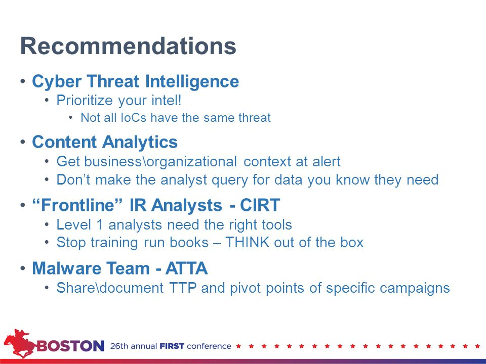 Recommendations Cyber Threat Intelligence Prioritize your intel.