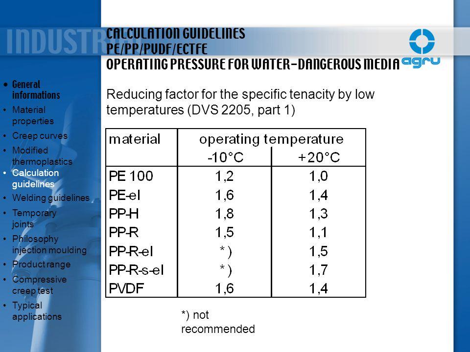 CALCULATION GUIDELINES PE/PP/PVDF/ECTFE OPERATING PRESSURE FOR WATER-DANGEROUS MEDIA General informations General informations Material propertiesMate