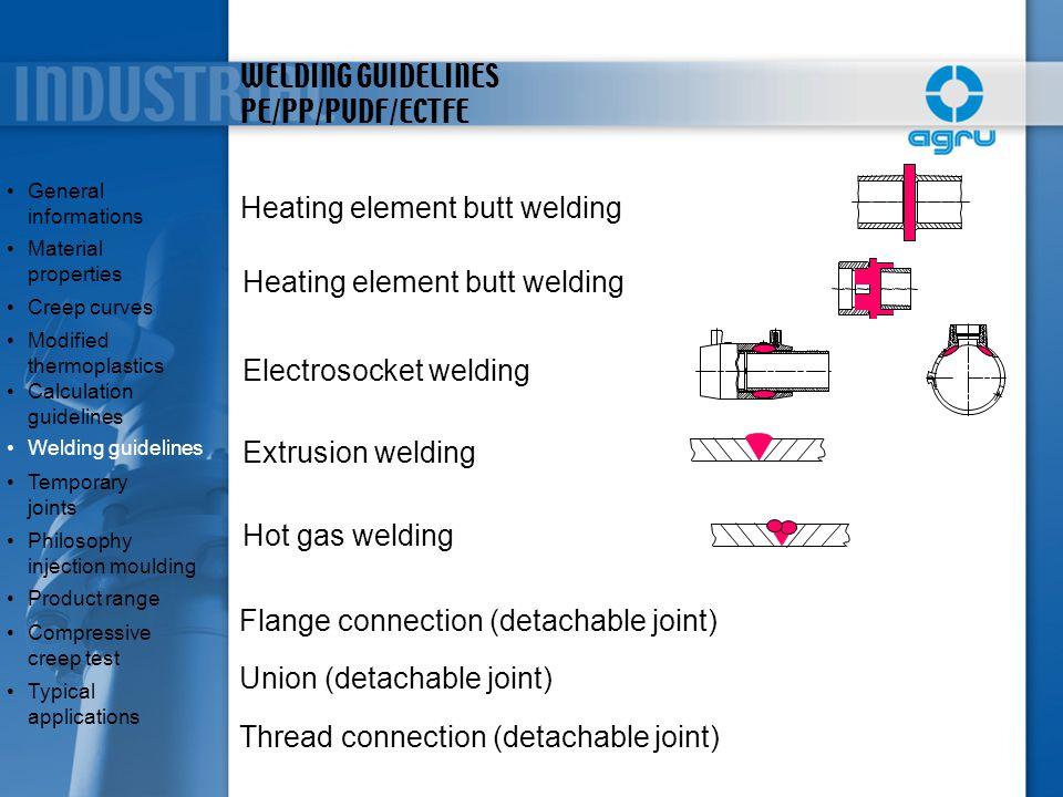 WELDING GUIDELINES PE/PP/PVDF/ECTFE Flange connection (detachable joint) Union (detachable joint) Thread connection (detachable joint) Heating element