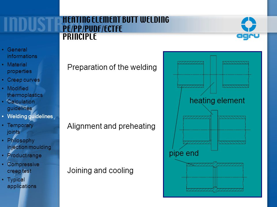 HEATING ELEMENT BUTT WELDING PE/PP/PVDF/ECTFE pipe end heating element Preparation of the welding Alignment and preheating Joining and cooling General