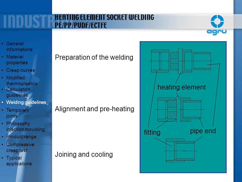 HEATING ELEMENT SOCKET WELDING PE/PP/PVDF/ECTFE fitting heating element pipe end Preparation of the welding Alignment and pre-heating Joining and cool
