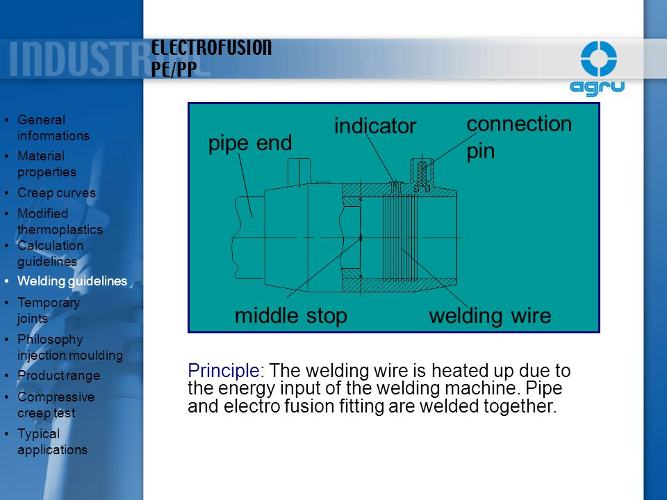 ELECTROFUSION PE/PP connection pin welding wire indicator middle stop pipe end Principle: The welding wire is heated up due to the energy input of the
