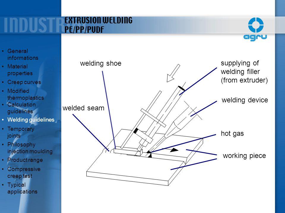 EXTRUSION WELDING PE/PP/PVDF hot gas working piece welding device supplying of welding filler (from extruder) welding shoe welded seam General informa